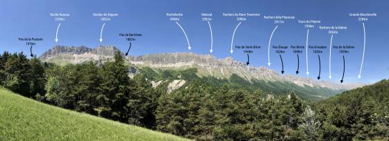 Principaux sommets et cols du balcon Est du Vercors entre Roche Rousse et Pas de la Balme