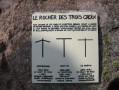 Définition des Trois Croix